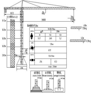 鸿达建工 QTZ31.5 起重机