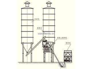 北山机械 HZS25 混凝土搅拌站