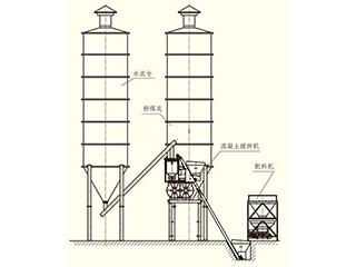 北山机械 HZS50 混凝土搅拌站