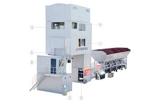 方圆集团 HZS50-CP1000 混凝土搅拌站