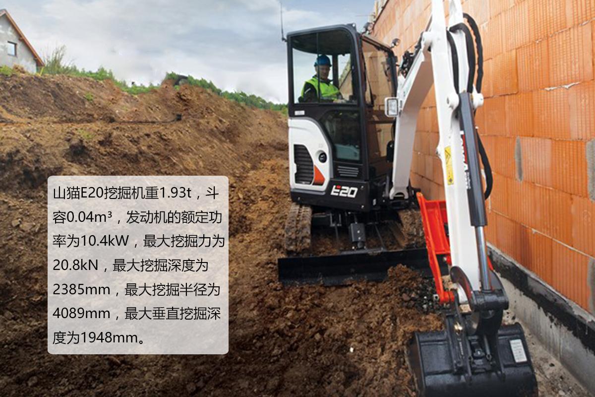 山猫e20挖掘机图解( )